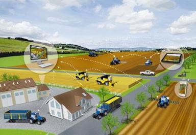 International Start-Ups Revealed for World Agri-Tech Innovation Summit 2018
