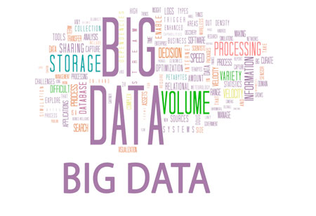 Corporate Training Enhanced by Big Data