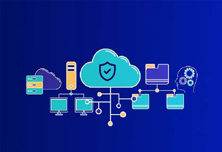 Factors that Contributed to the Adoption of Cloud Services