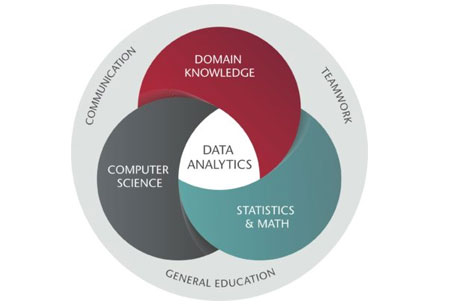 Effective Data Science Team Building Essentials for Tech Start-Ups
