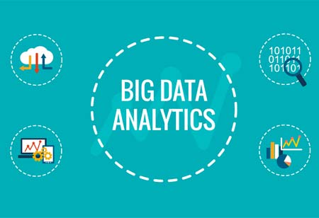 The Role of Big Data Analytics in Business