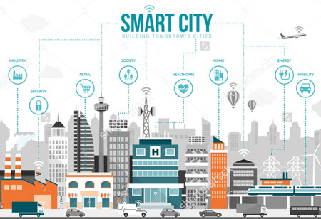 Trends that will Influence Smart Cities in 2020
