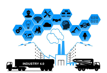 Industry 4.0, Guiding Improvement Opportunities in Manufacturing