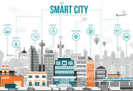 How to Secure the Smart Cities of the Future?